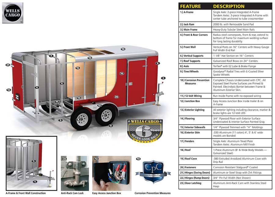 Pace Trailer Wiring - Today Diagram Database on