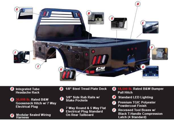 Enjoyable Truck Bed Models Utility Flatbed Trailers In Wv Dump Trailers Wiring Cloud Pimpapsuggs Outletorg