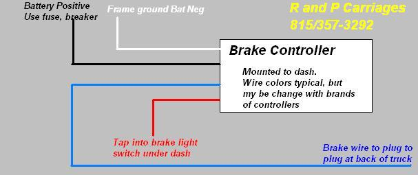 4 way trailer electric brake controller wiring diagram for for electric trailer brakes general installation r and p carriages rh randpcarriages com asfbconference2016