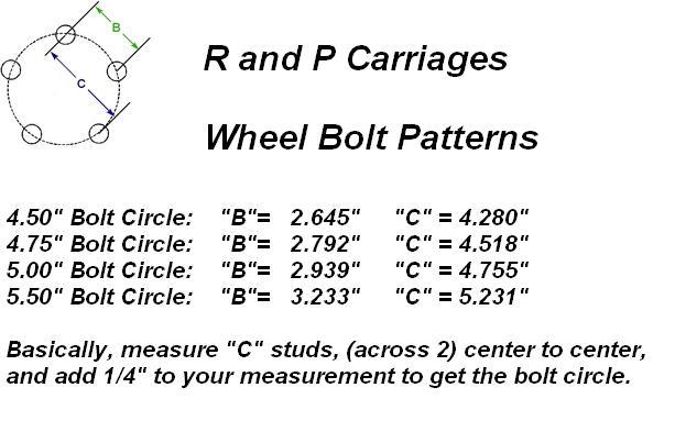 How To Measure 5 Bolt Pattern Trailer Wheel Hubs R And P Carriages