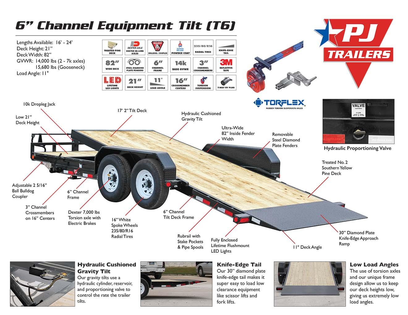 6 Inch Channel Equipment Tilt T6 Trailer Country